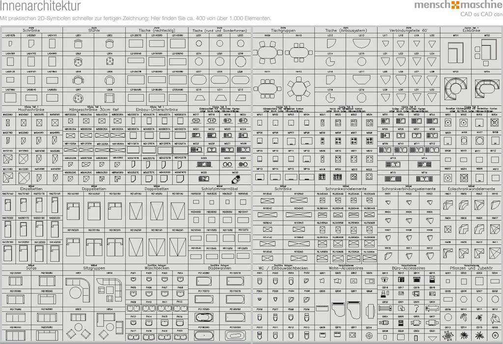 Symbolbibliothek Innenarchitektur - über 1.000 Symbole